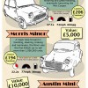 Classic cars for new drivers