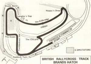 Brands Hatch Rallycross Circuit